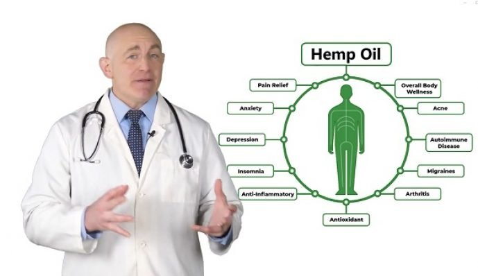 Everything you need to know about Hemp and CBD